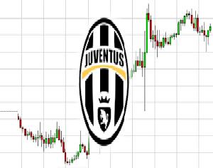 Azioni Juventus Borsa